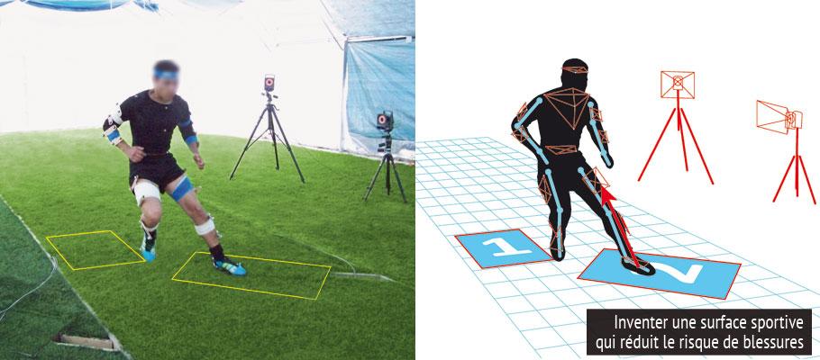 Inventer une surface sportive qui réduit le risque de blessures